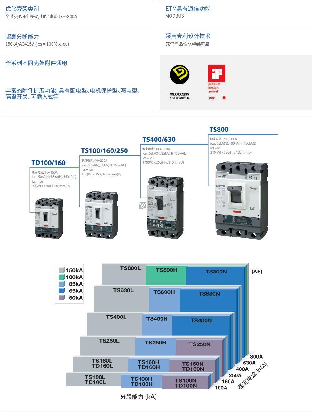 Susol-MCCB-产品详情-图片修改_02_02.jpg