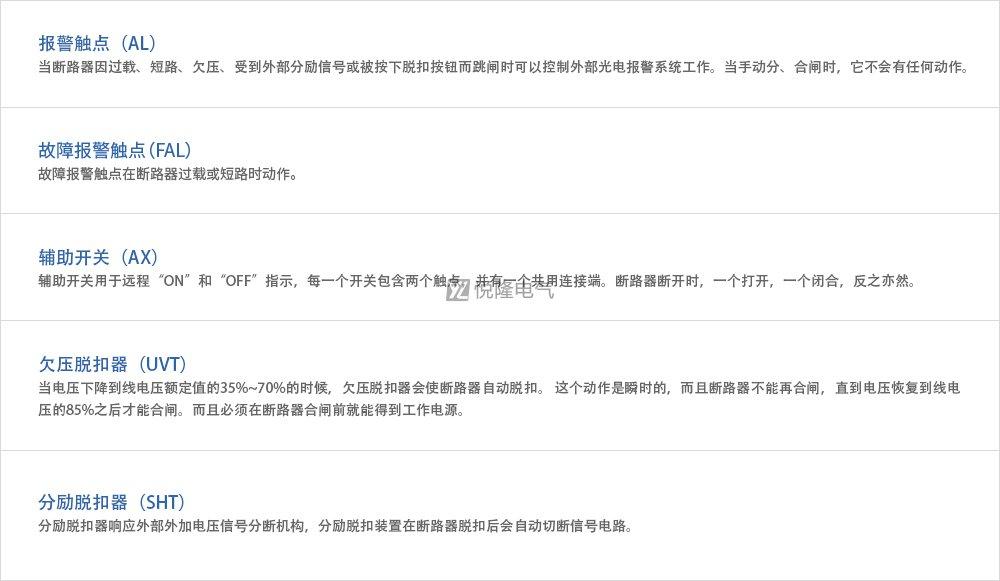 Susol MCCB-产品详情-附件修改.jpg