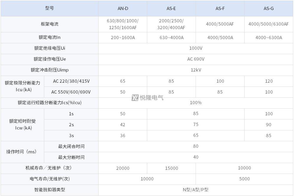 Susol-ACB-表格修改.jpg
