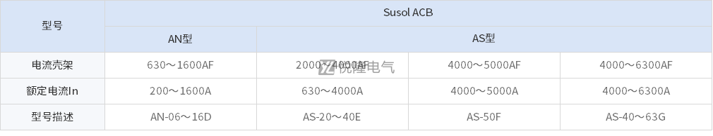 Susol-ACB-图片修改2.png