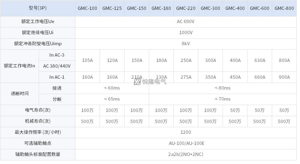 Meta-MEC-接触器-表格修改.jpg